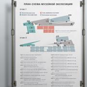 Фрагмент проекта Аврамченко Софьи